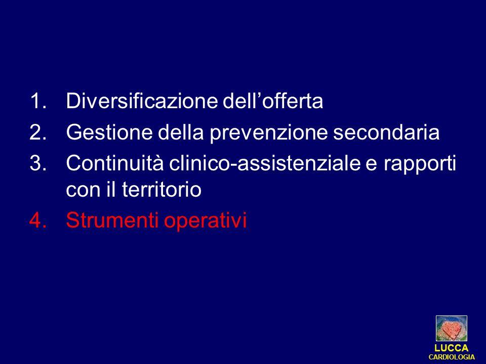 Diversificazione dell'offerta Gestione della prevenzione secondaria