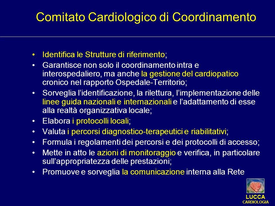 Comitato Cardiologico di Coordinamento