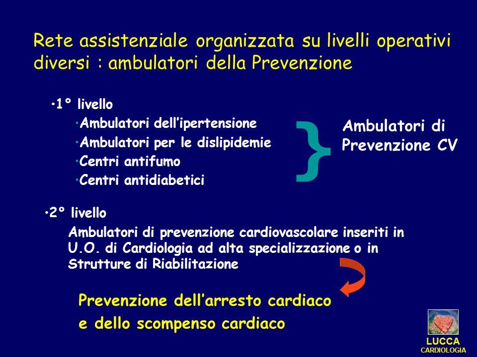Rete assistenziale organizzata su livelli operativi diversi : ambulatori della Prevenzione