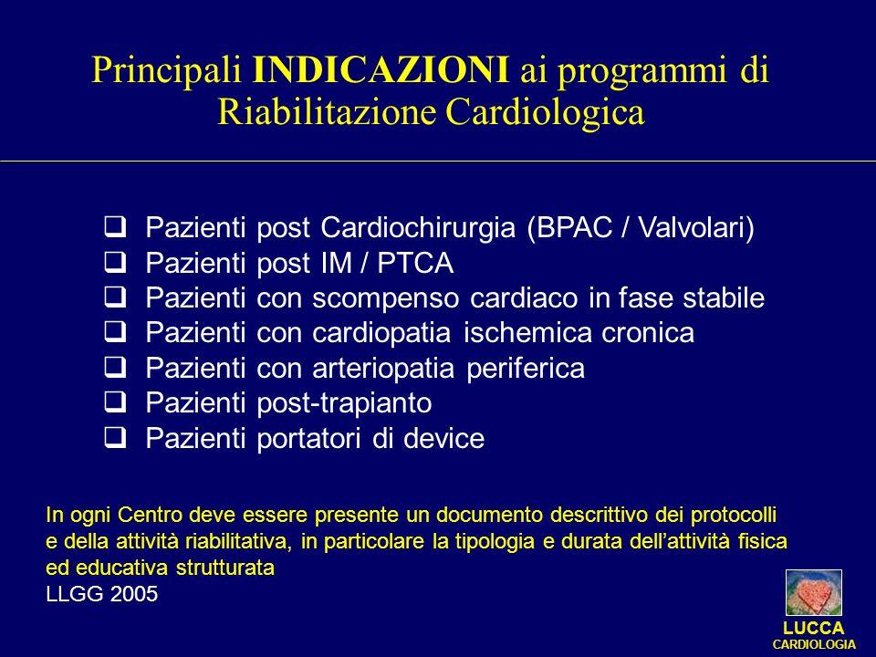 Principali INDICAZIONI ai programmi di Riabilitazione Cardiologica