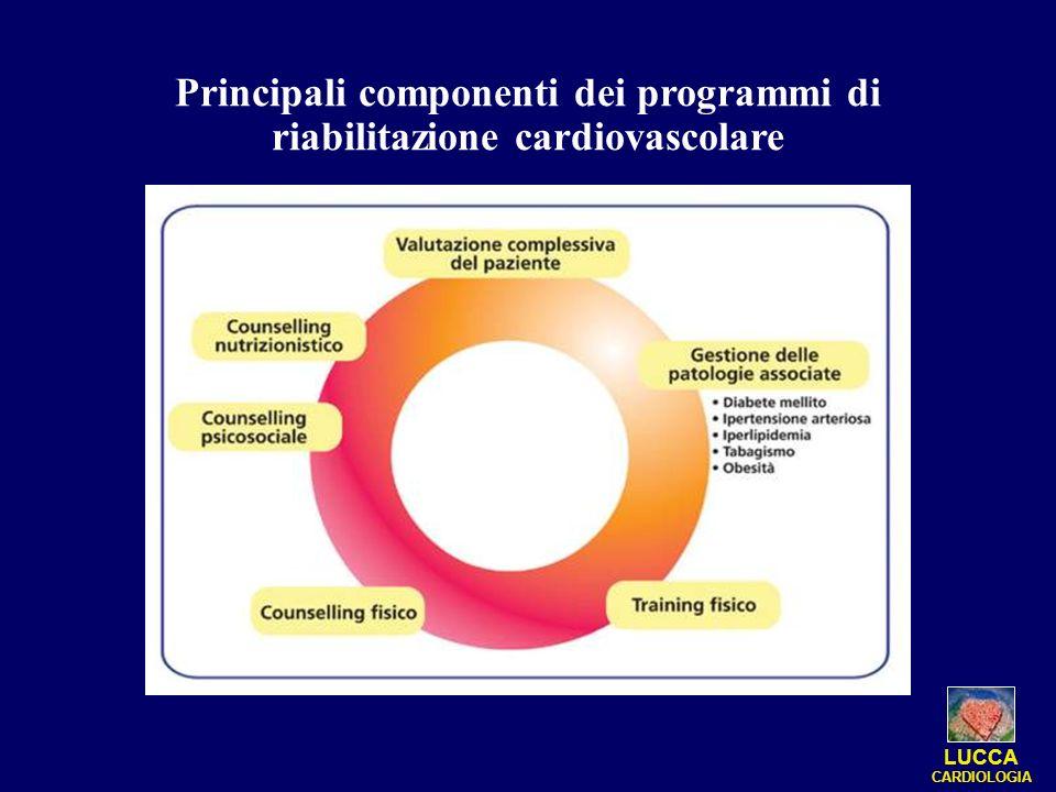 Principali componenti dei programmi di riabilitazione cardiovascolare