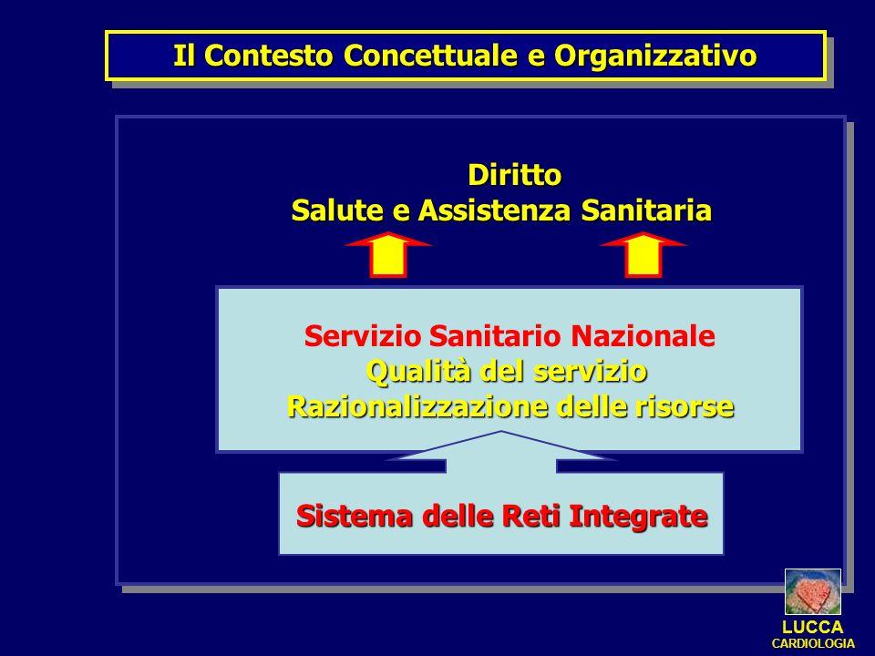 Il Contesto Concettuale e Organizzativo
