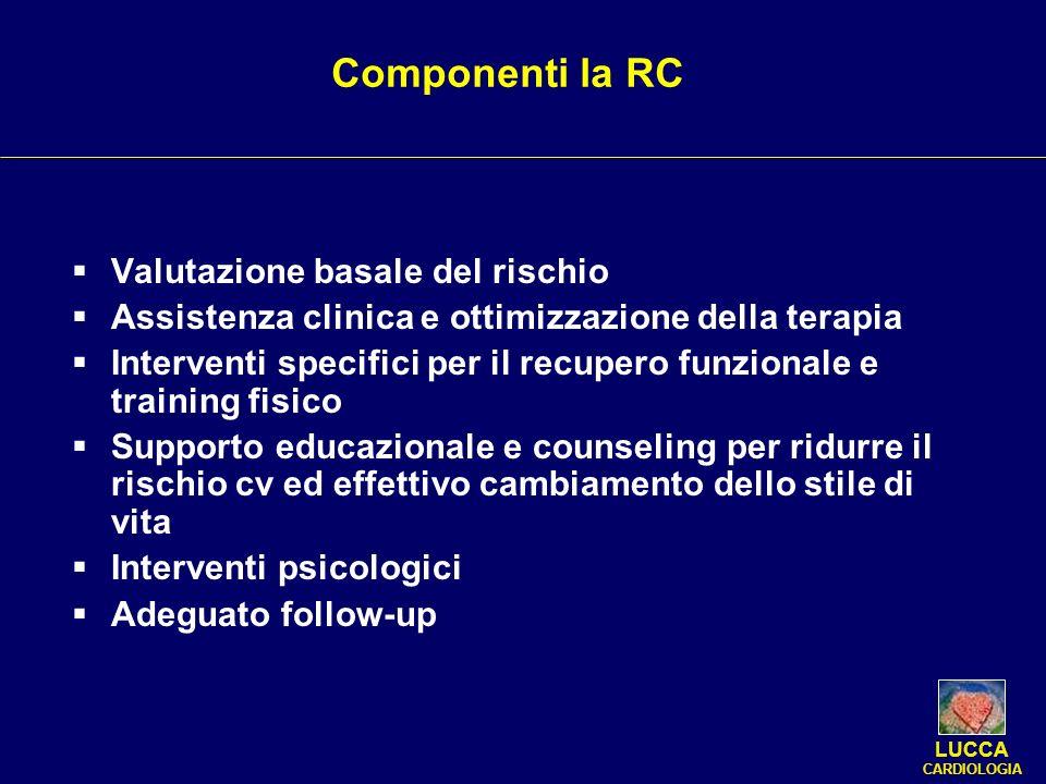 Componenti la RC Valutazione basale del rischio
