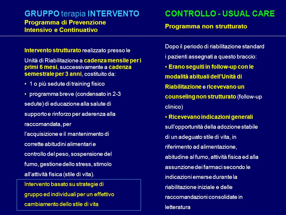 GRUPPO terapia INTERVENTO CONTROLLO - USUAL CARE