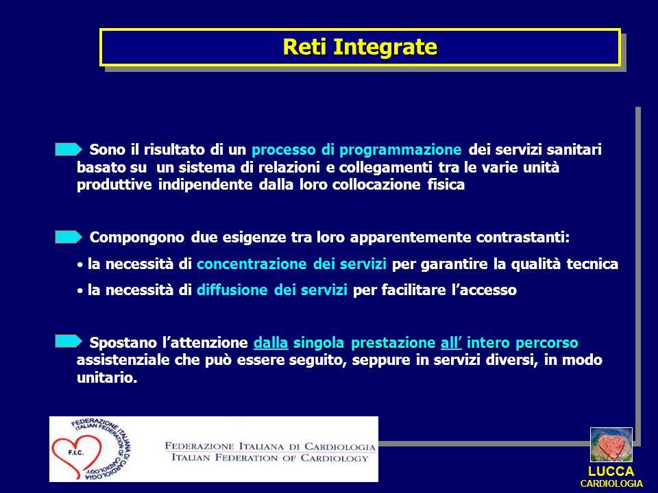 Reti Integrate