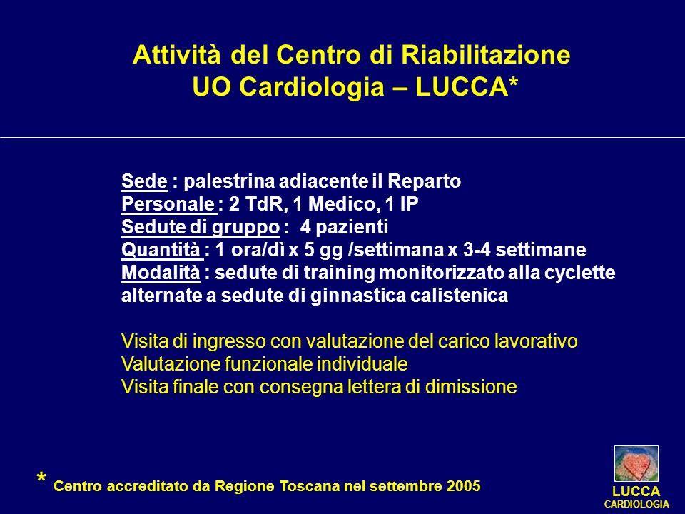 Attività del Centro di Riabilitazione UO Cardiologia – LUCCA*