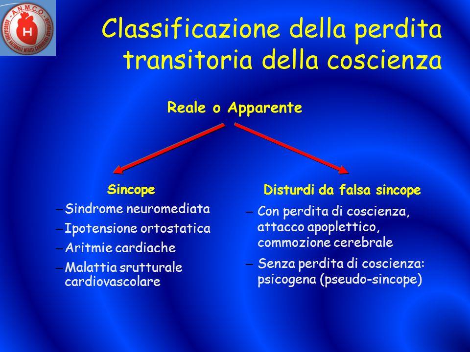 Classificazione della perdita transitoria della coscienza