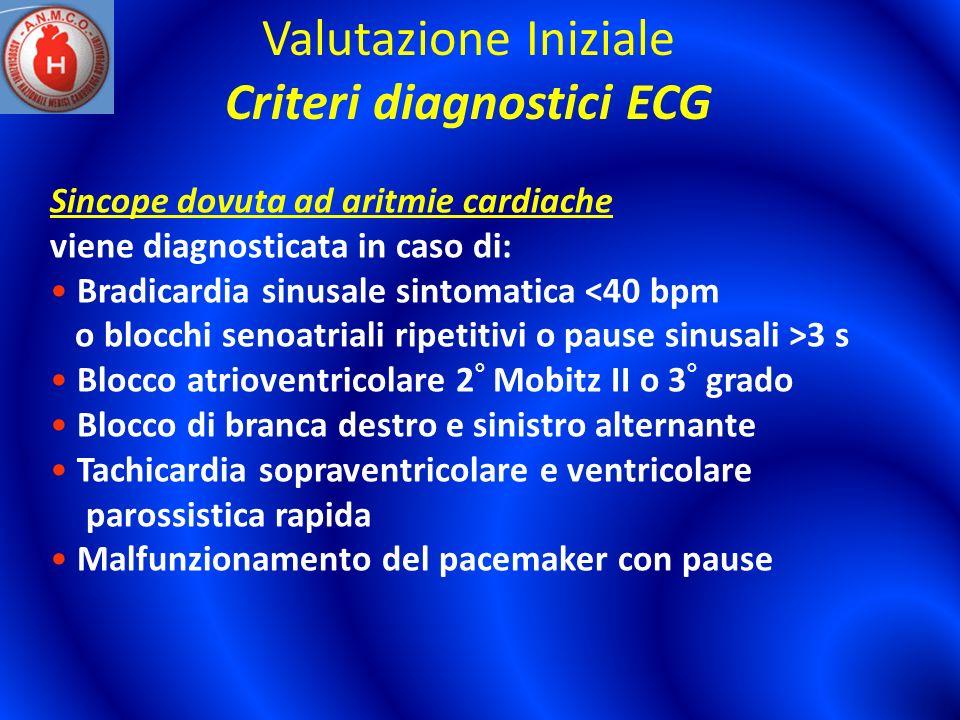 Criteri diagnostici ECG