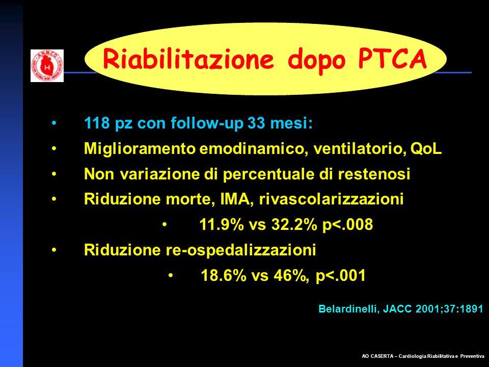Riabilitazione dopo PTCA