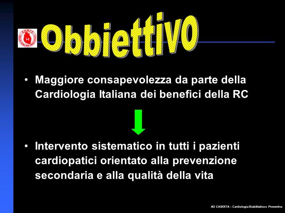 Obbiettivo Maggiore consapevolezza da parte della Cardiologia Italiana dei benefici della RC.