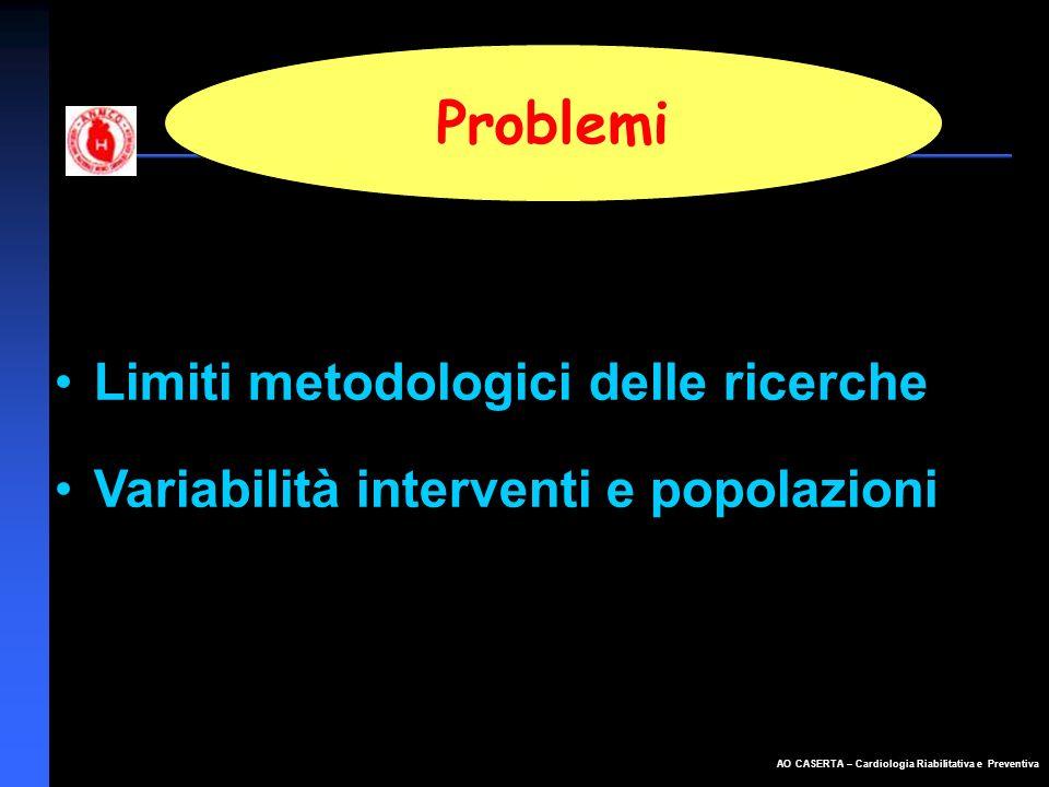 Problemi Limiti metodologici delle ricerche
