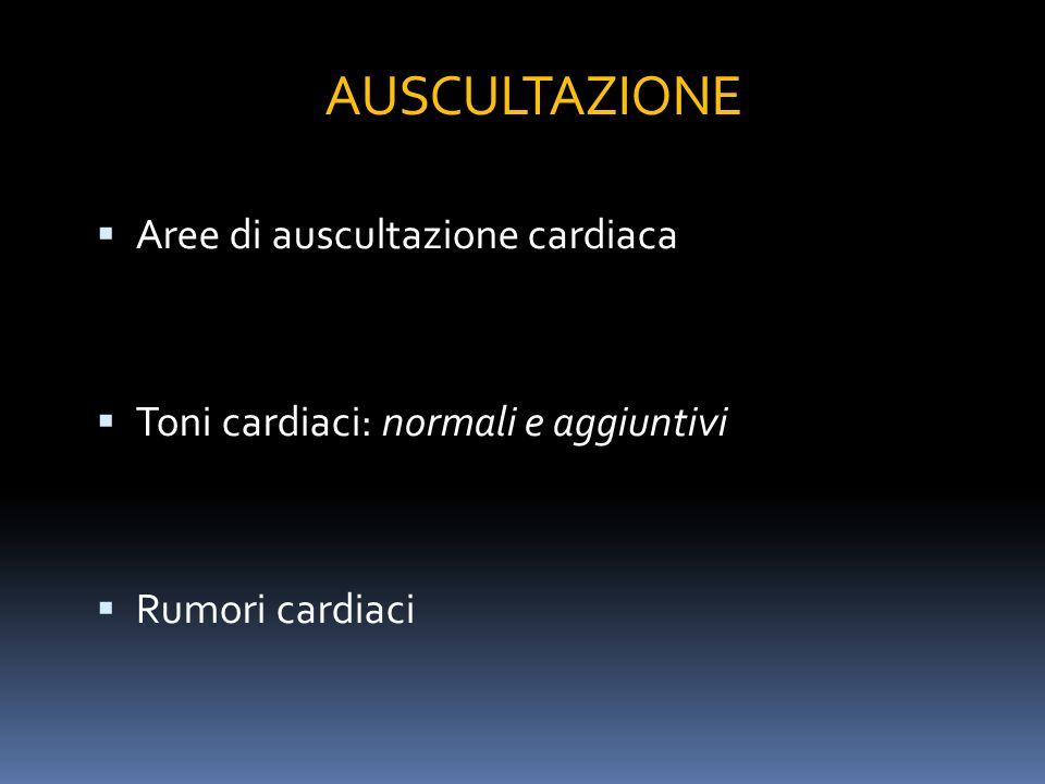 AUSCULTAZIONE Aree di auscultazione cardiaca
