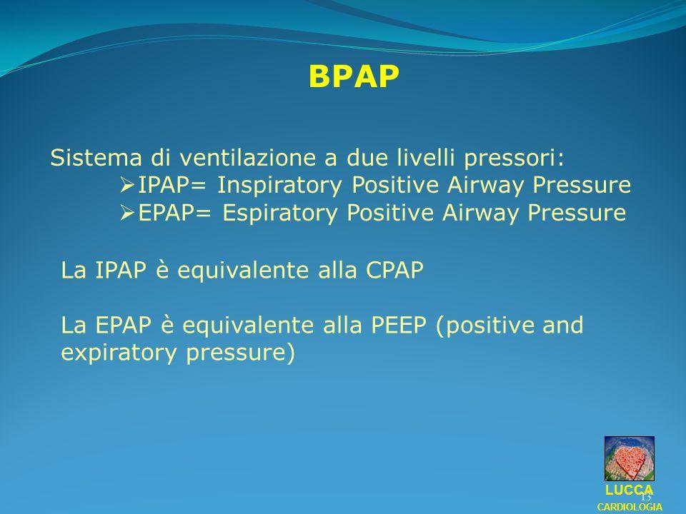 BPAP Sistema di ventilazione a due livelli pressori: