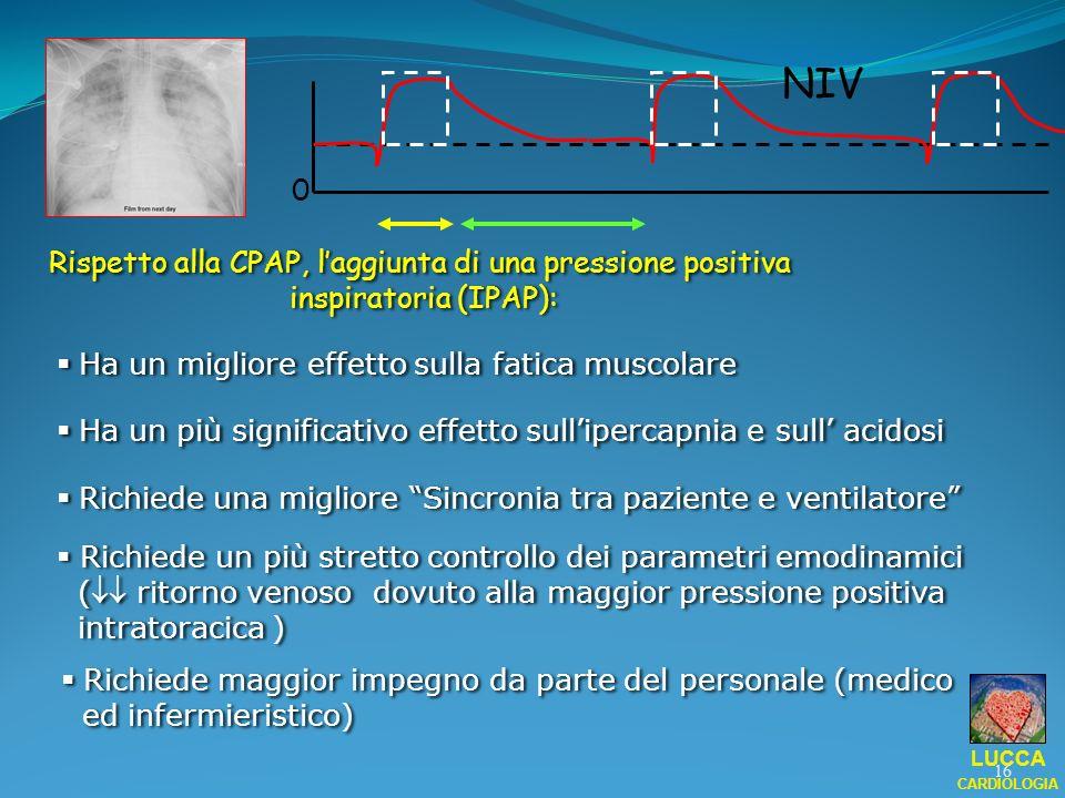 NIV Rispetto alla CPAP, l'aggiunta di una pressione positiva