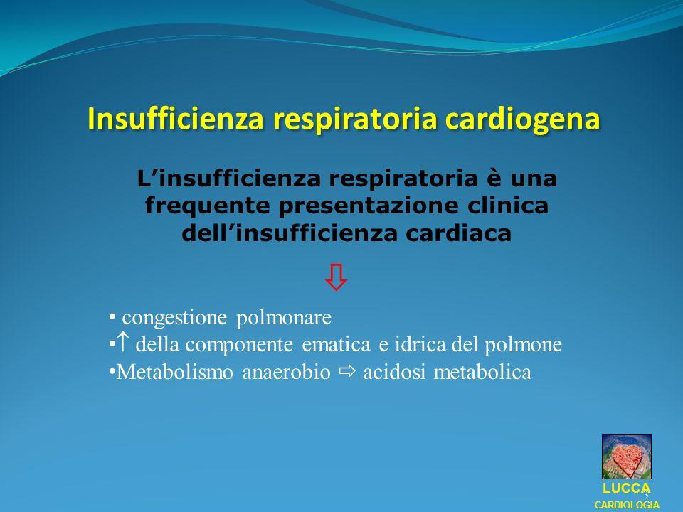 Insufficienza respiratoria cardiogena