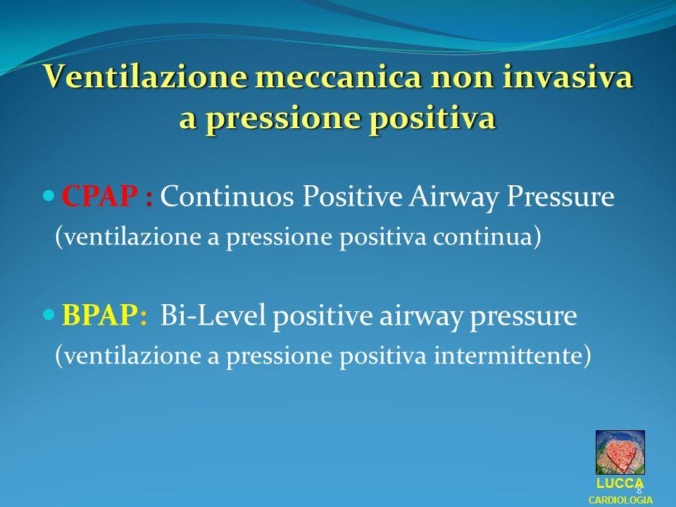 Ventilazione meccanica non invasiva a pressione positiva