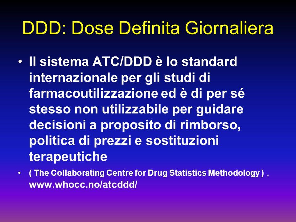 DDD: Dose Definita Giornaliera