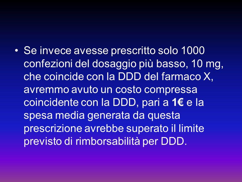 Se invece avesse prescritto solo 1000 confezioni del dosaggio più basso, 10 mg, che coincide con la DDD del farmaco X, avremmo avuto un costo compressa coincidente con la DDD, pari a 1€ e la spesa media generata da questa prescrizione avrebbe superato il limite previsto di rimborsabilità per DDD.