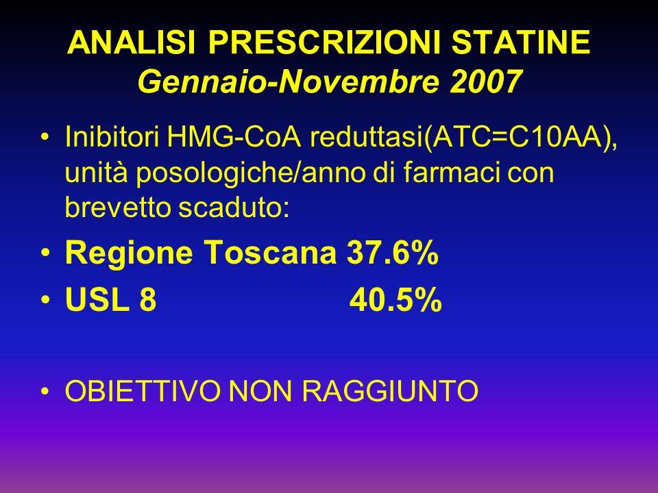 ANALISI PRESCRIZIONI STATINE Gennaio-Novembre 2007