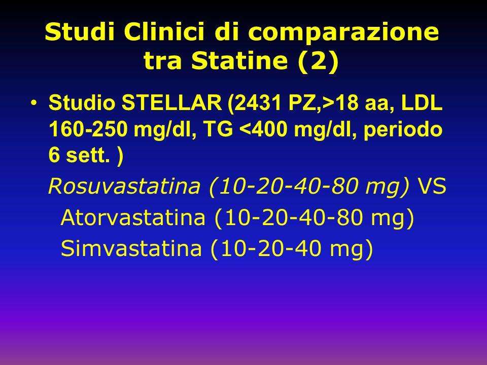 Studi Clinici di comparazione tra Statine (2)