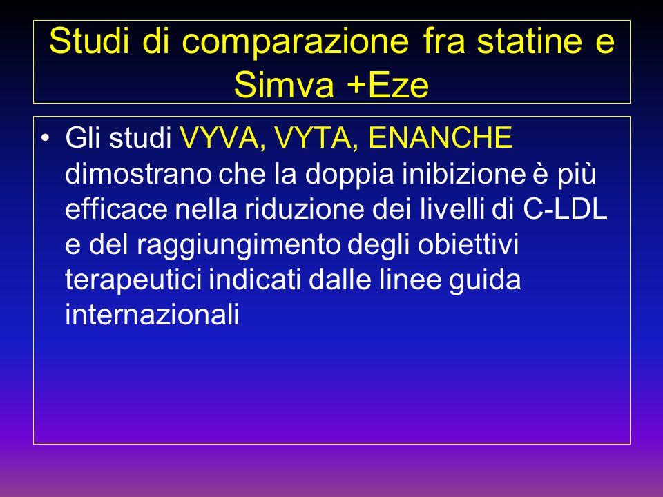 Studi di comparazione fra statine e Simva +Eze