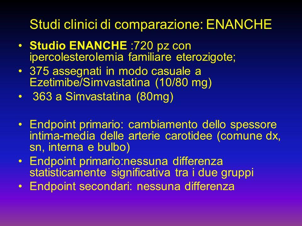 Studi clinici di comparazione: ENANCHE