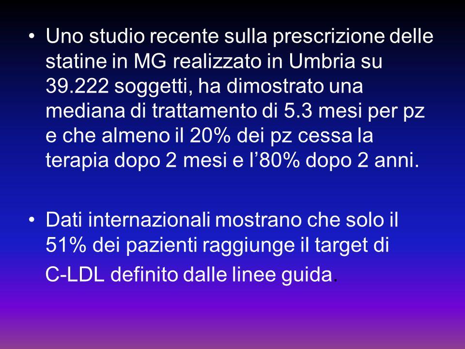 Uno studio recente sulla prescrizione delle statine in MG realizzato in Umbria su 39.222 soggetti, ha dimostrato una mediana di trattamento di 5.3 mesi per pz e che almeno il 20% dei pz cessa la terapia dopo 2 mesi e l'80% dopo 2 anni.