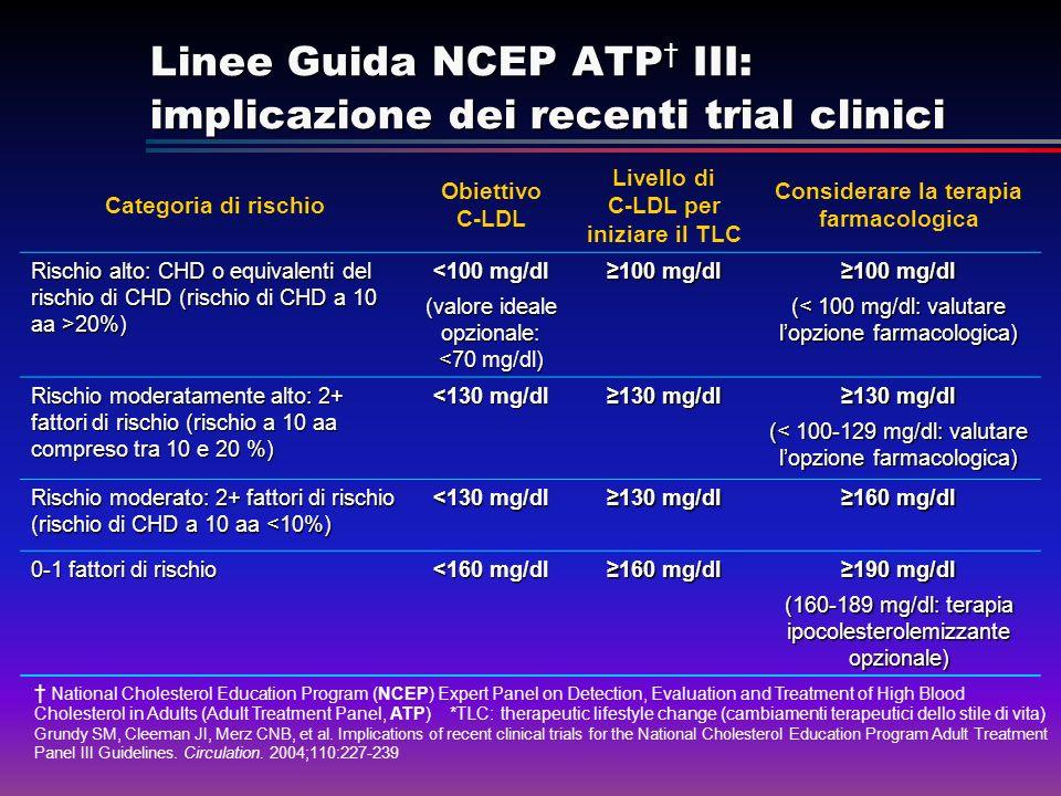 Linee Guida NCEP ATP† III: implicazione dei recenti trial clinici