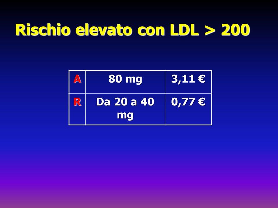 Rischio elevato con LDL > 200