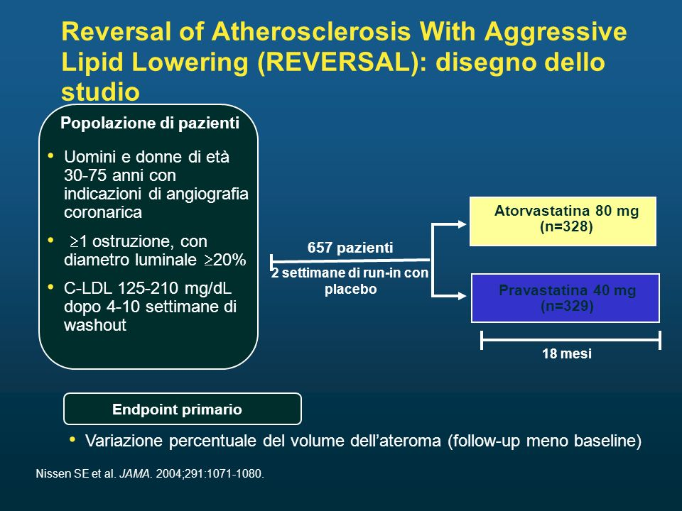 Popolazione di pazienti 2 settimane di run-in con placebo