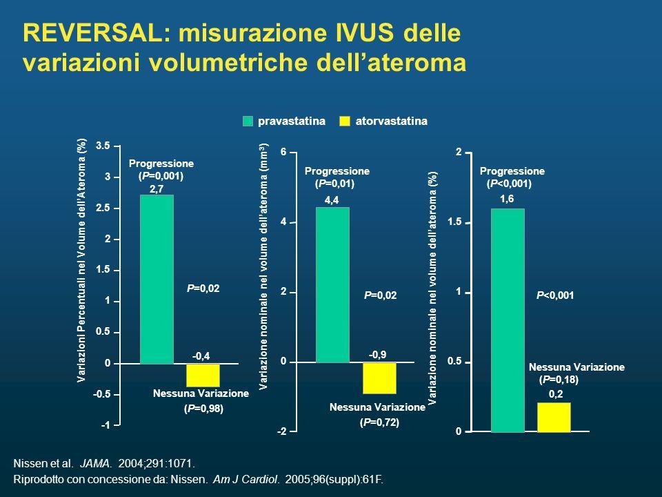 REVERSAL: misurazione IVUS delle variazioni volumetriche dell'ateroma