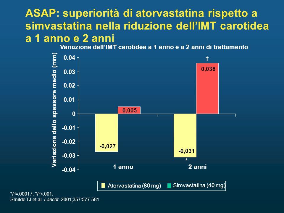 Variazione dell'IMT carotidea a 1 anno e a 2 anni di trattamento