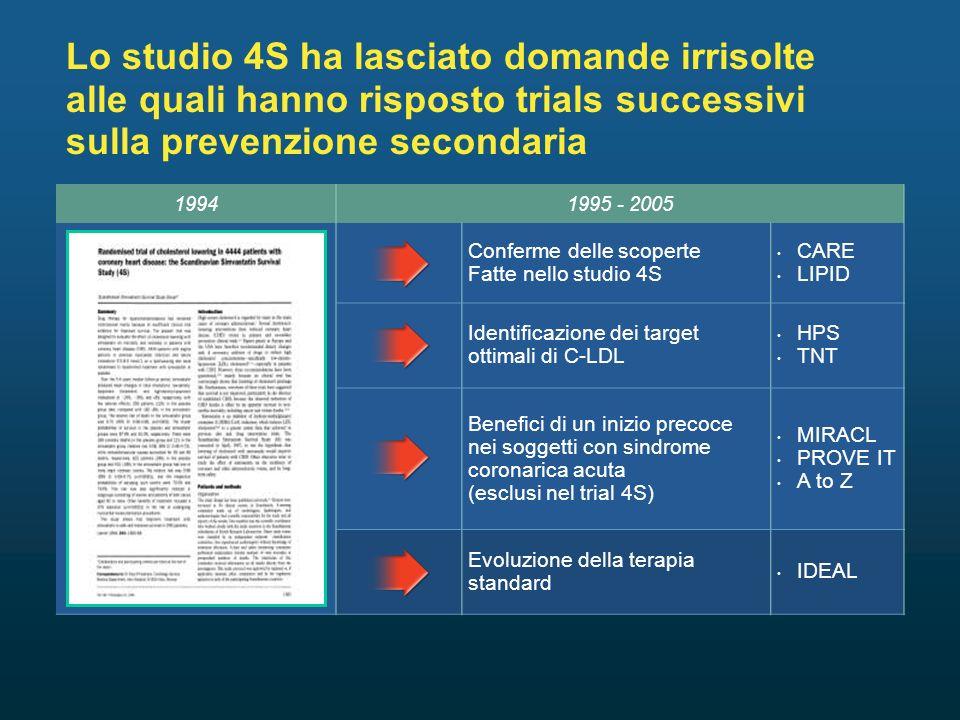 Lo studio 4S ha lasciato domande irrisolte alle quali hanno risposto trials successivi sulla prevenzione secondaria