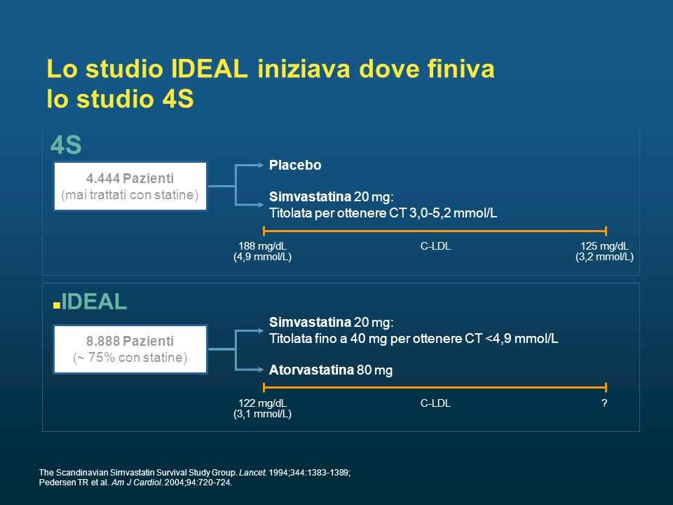 Lo studio IDEAL iniziava dove finiva lo studio 4S