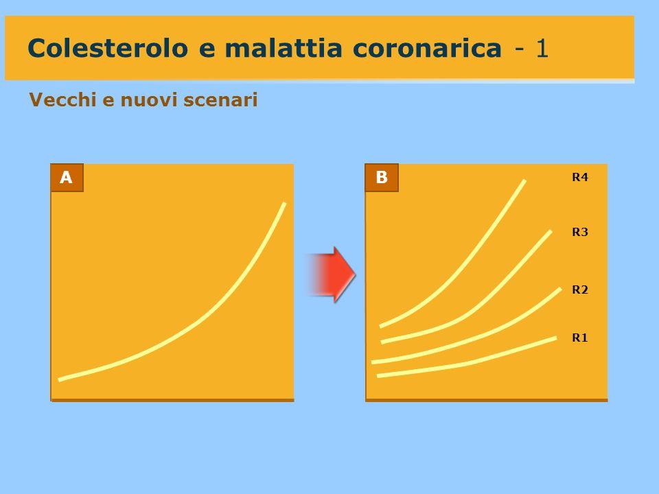 Colesterolo e malattia coronarica - 1