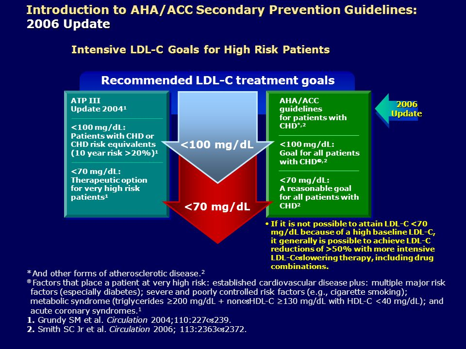 Recommended LDL-C treatment goals