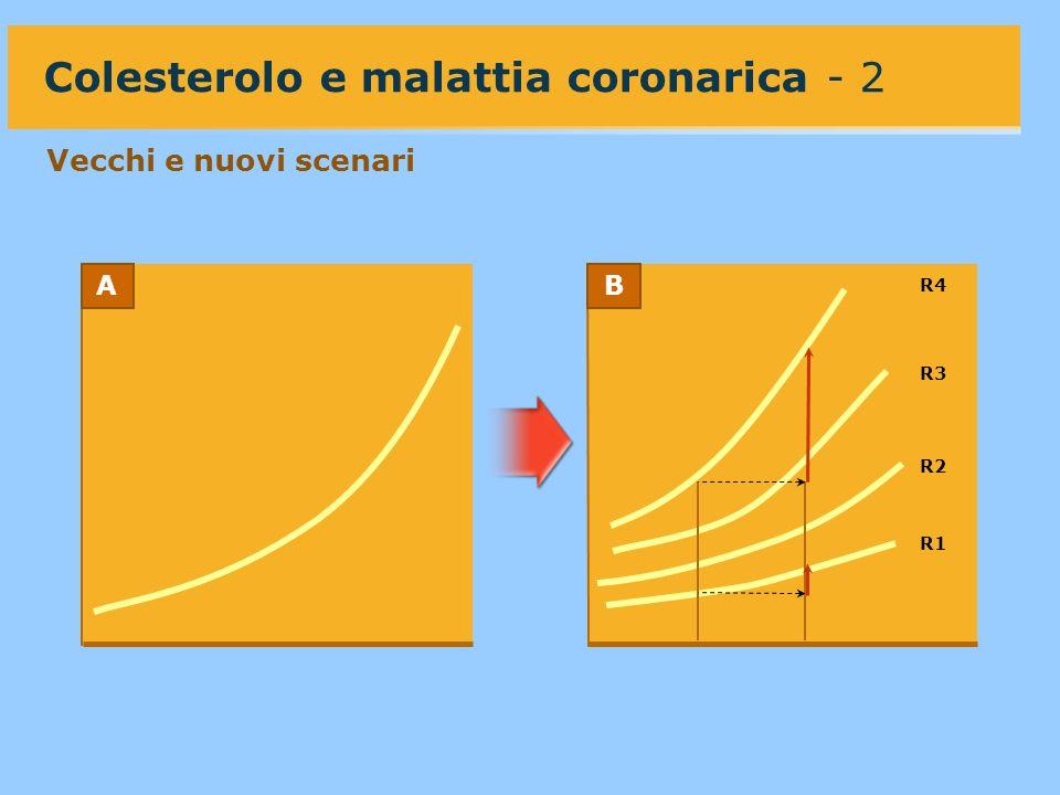 Colesterolo e malattia coronarica - 2