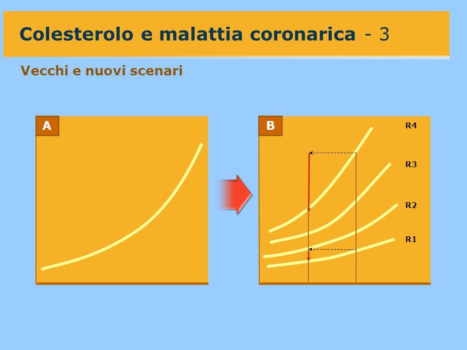 Colesterolo e malattia coronarica - 3