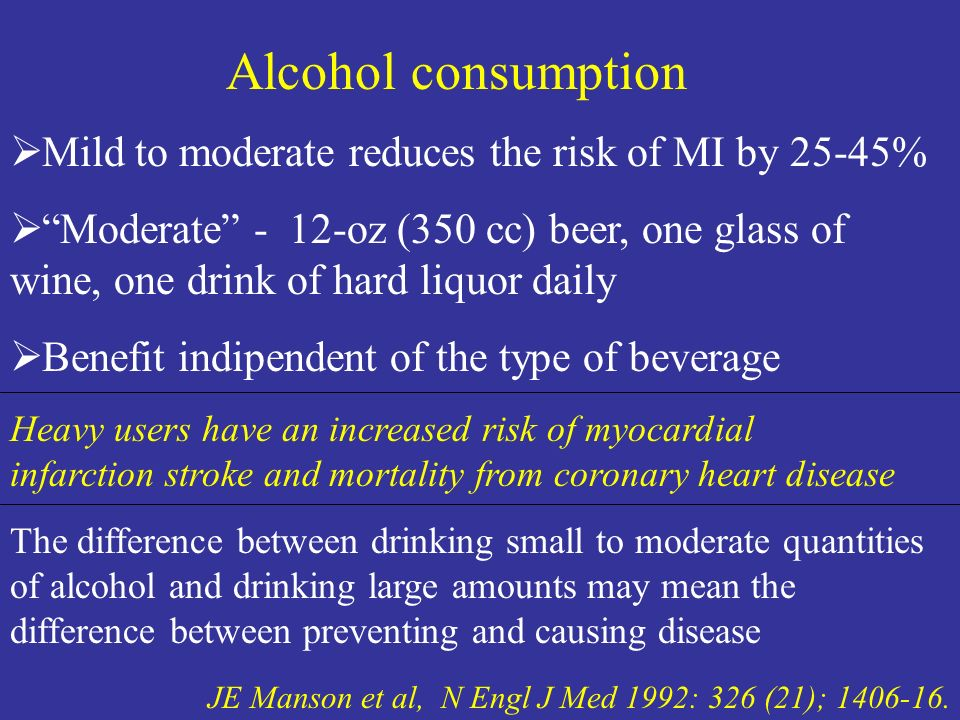 Alcohol consumption Mild to moderate reduces the risk of MI by 25-45%