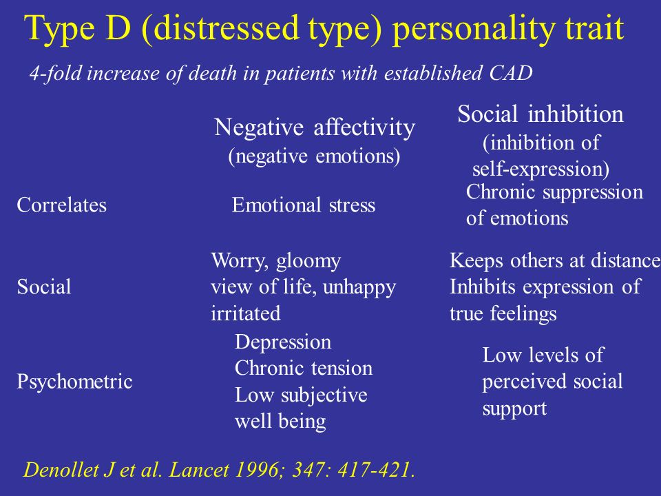 Type D (distressed type) personality trait