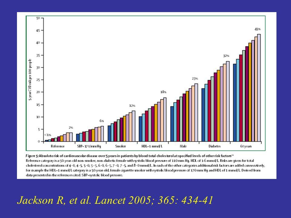 Jackson R, et al. Lancet 2005; 365: 434-41