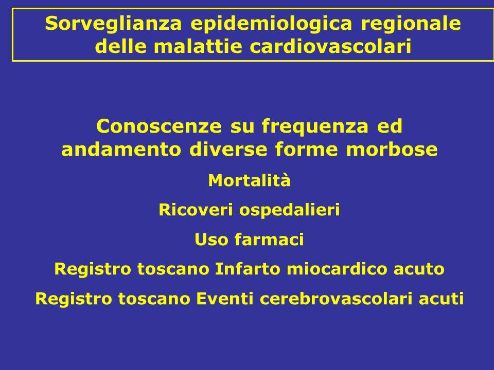 Sorveglianza epidemiologica regionale delle malattie cardiovascolari