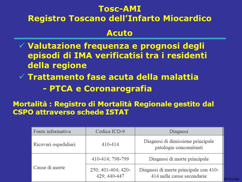 Tosc-AMI Registro Toscano dell'Infarto Miocardico Acuto