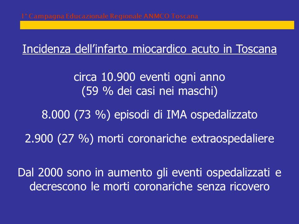Incidenza dell'infarto miocardico acuto in Toscana