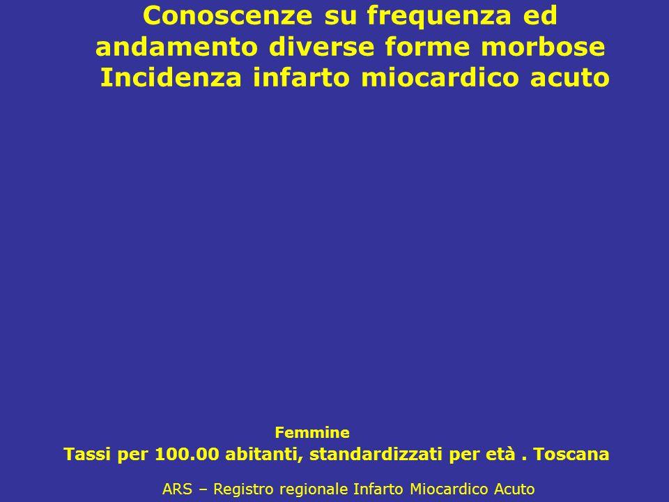 Tassi per 100.00 abitanti, standardizzati per età . Toscana