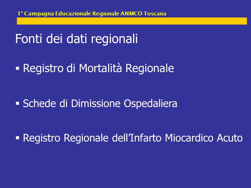 Fonti dei dati regionali