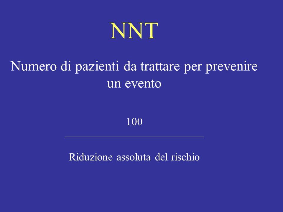 NNT Numero di pazienti da trattare per prevenire un evento 100