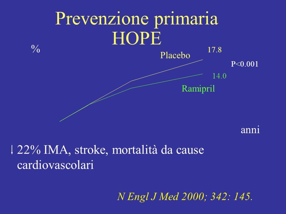Prevenzione primaria HOPE
