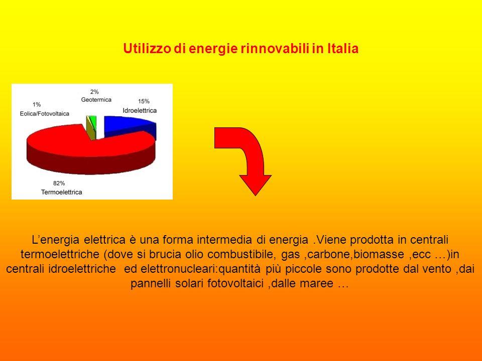 Utilizzo di energie rinnovabili in Italia