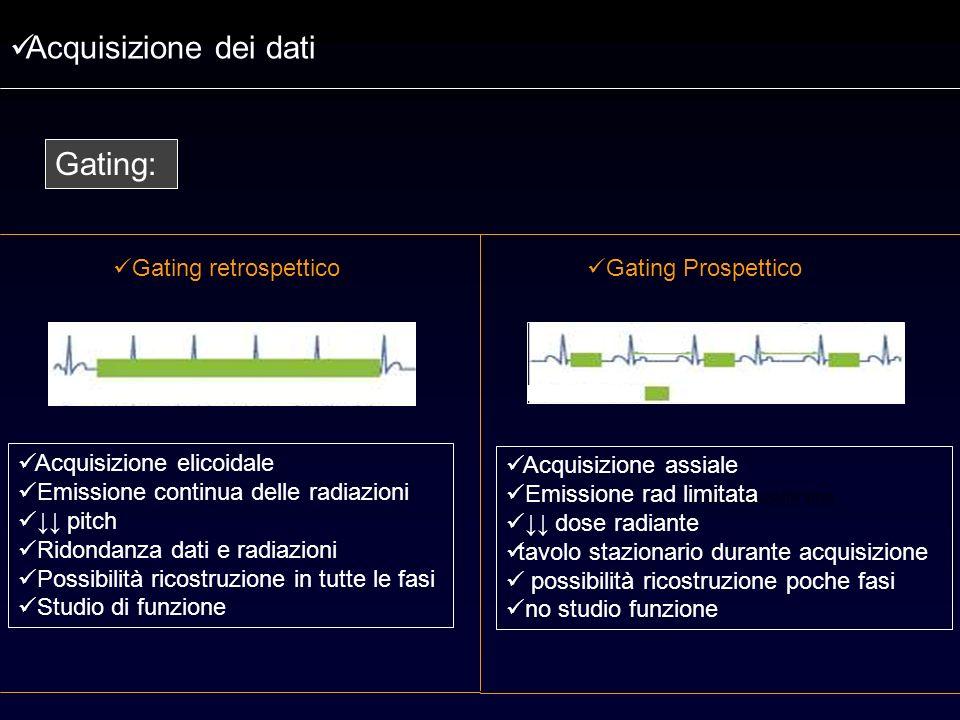 Acquisizione dei dati Gating: Gating Prospettico Gating retrospettico